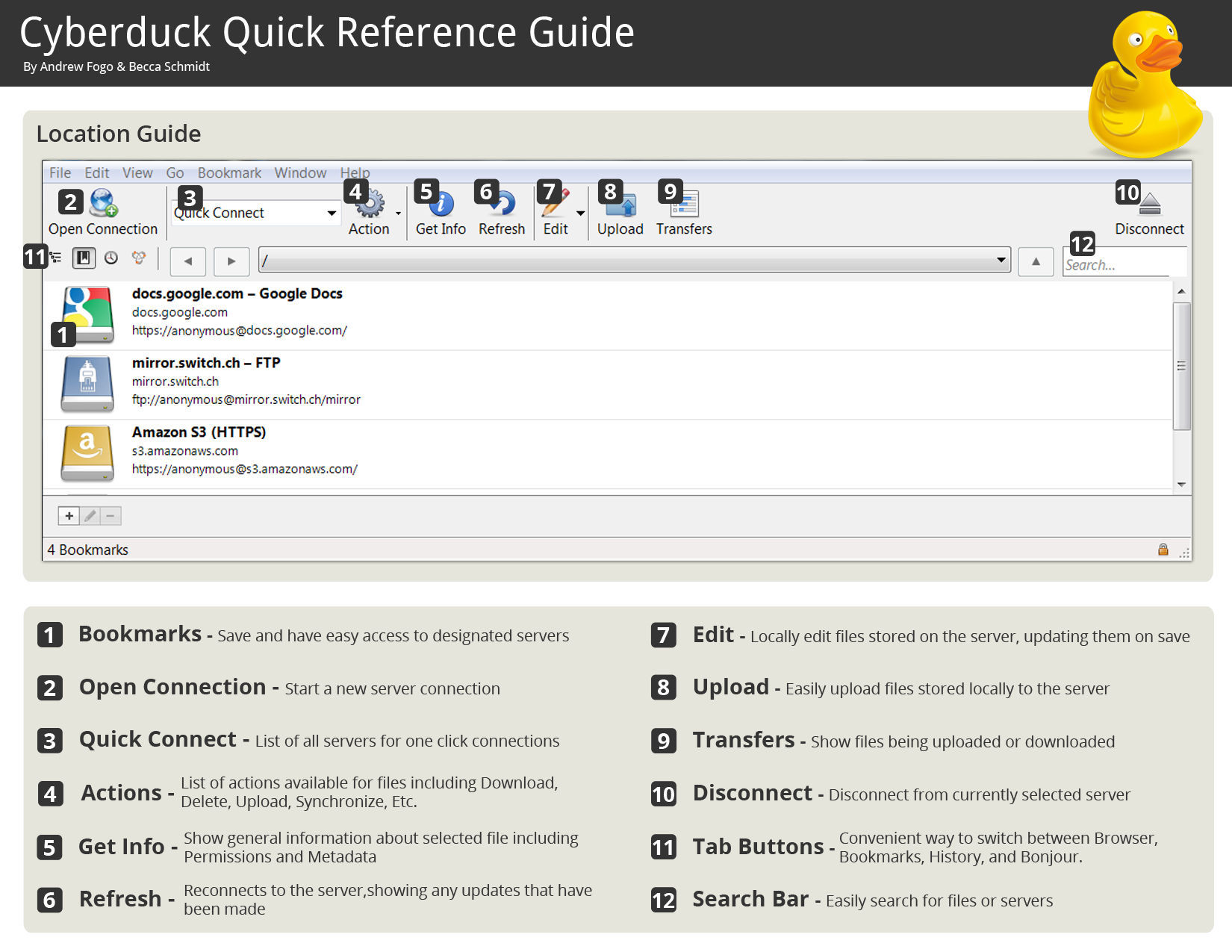 Cyberduck Quick Reference Page 1